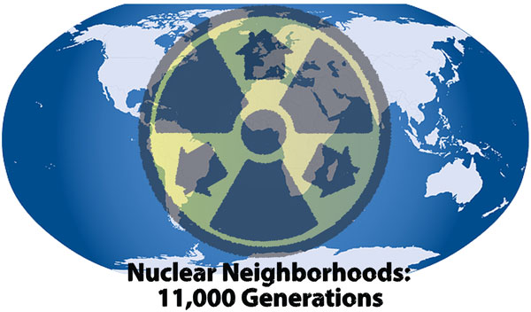 Nuclear Neighborhoods
